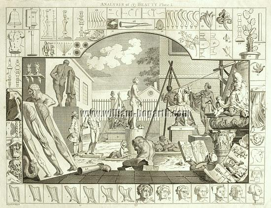 William Hogarth, Analysis of Beauty I